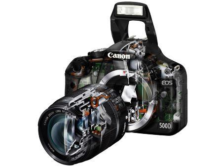 Выбор фотоапарата