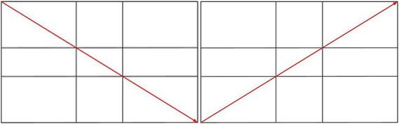 правило диагоналей в фотографии